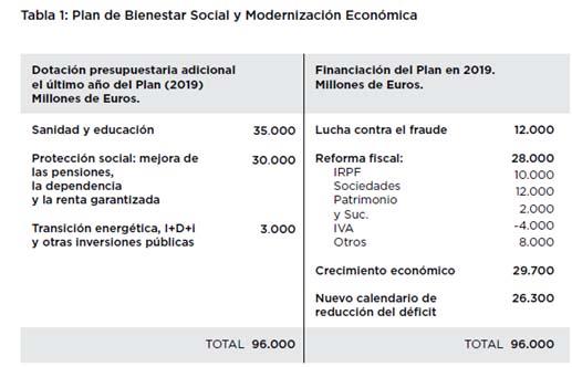 presupuestos.jpg